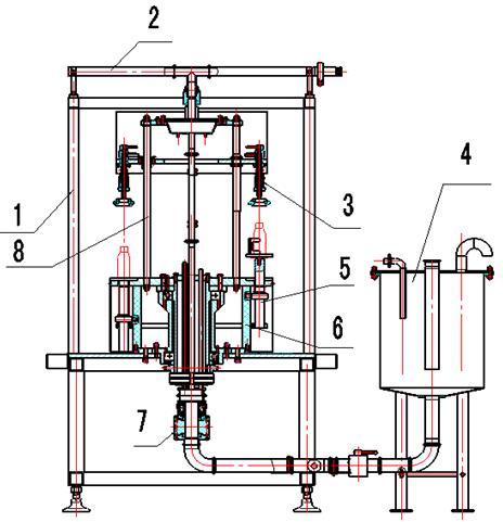 fgz-10灌装机结构图;